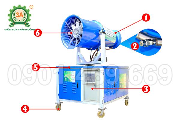 máy phun sương chống bụi, máy phun sương dập bụi công nghiệp, máy phun sương công nghiệp, chế tạo máy phun sương, máy tạo ẩm phun sương, máy phun sương, máy phun sương dập bụi