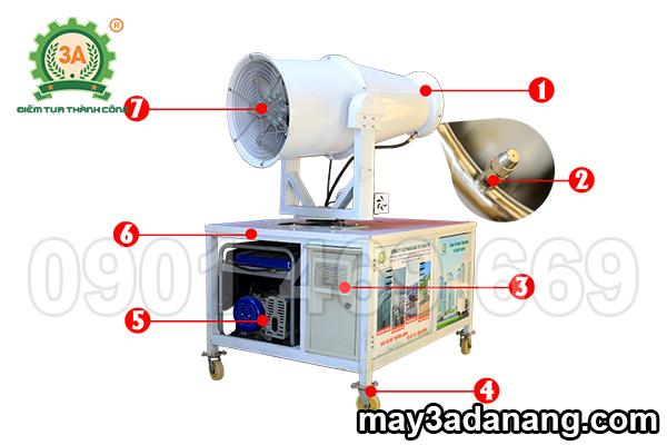 máy phun sương, máy phun hơi nước, máy phun sương tạo ẩm, máy tạo độ ẩm, máy phun sương hơi nước, máy phun sương tạo độ ẩm, máy phun sương làm mát, thiết bị phun sương, máy tạo độ ẩm không khí, máy phun sương tạo ẩm công nghiệp